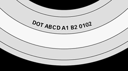 Dot Code On Tyre Sidewalls