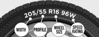 What is my tyre size?